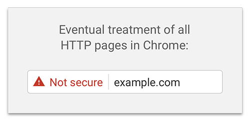 Not secure varning i Google Chrome