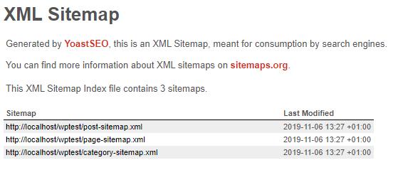 XML sitemap för wordpress