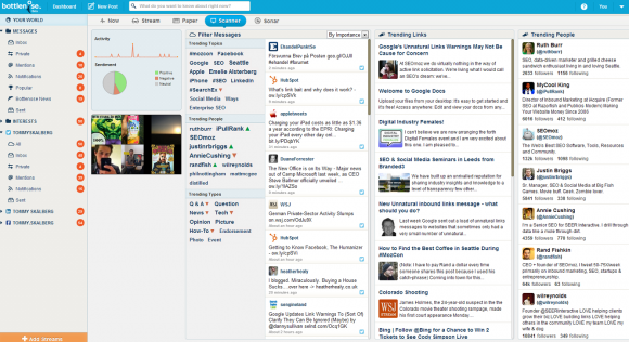 Bottlenose visar trender för länkar och personer