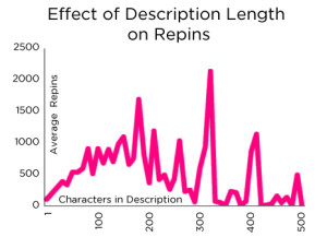description-length