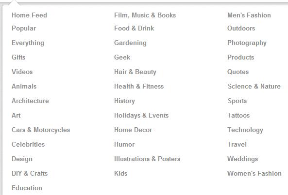 Kategorier på Pinterest