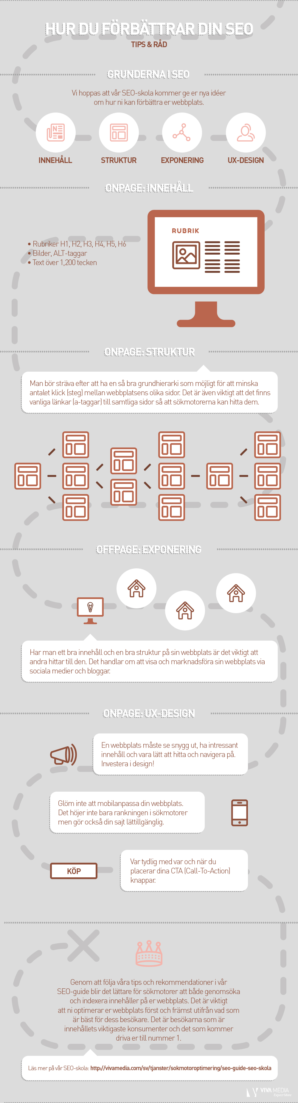 infographics SEO, Viva Media