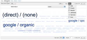 Termmoln eller Tag Cloud i Google Analytics