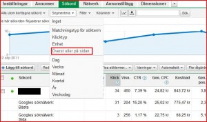 Placeringar i Adwords