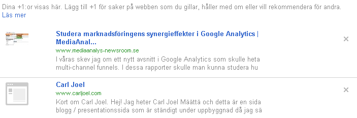 Google plus ones