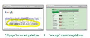Off-page konverteringsfaktorer och On-page konverteringsfaktorer
