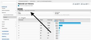 Dagar sedan senaste besök - Google Analytics v5