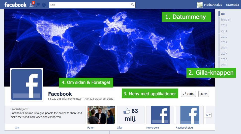 tidslinjen på facebook