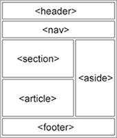 html-5-struktur